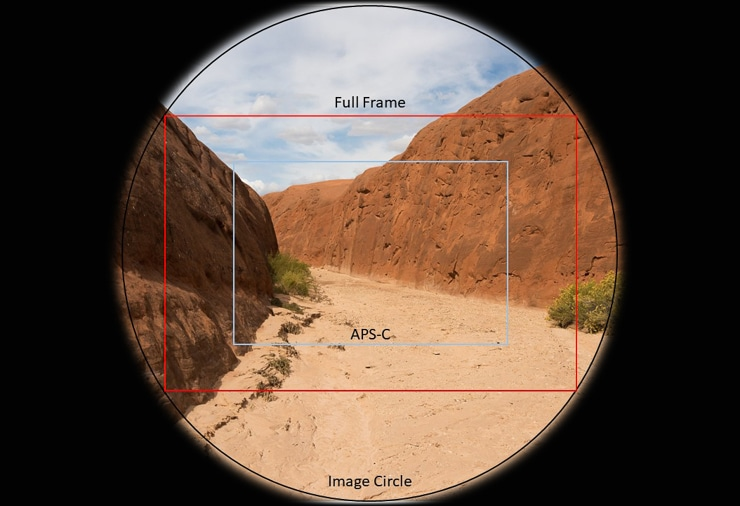 Illustration comparing the field of view for full frame and APS-C cameras using a photograph.